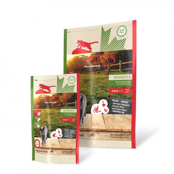 Genesis Pure Canada - Sensitive - My green Field